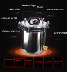 Cheapest 8L 18L 24L Coal Electric Portable Sterilizer Autoclave